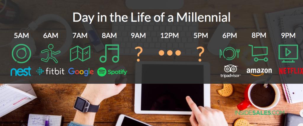 Millennials and AI